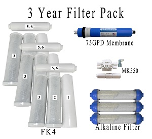 Value Pack- Entire 3 Years of Replacement Filters Bundle RO6ALK