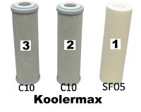 Annual Filter Kit Koolermax Series KPAK-3 Sediment Carbon Block